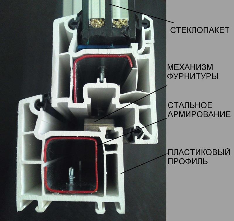 Стеклопакет бронированый